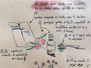 "La recette ""tendinite""."